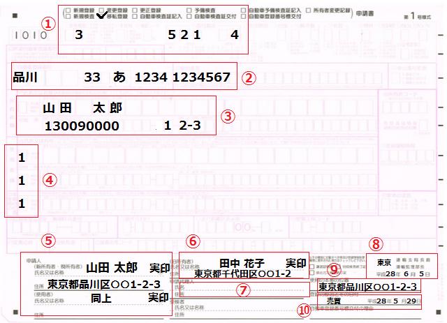 名義変更の申請書記載例(普通車)