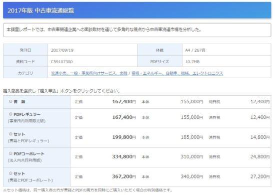 矢野経済の中古車流通総覧購入ページ